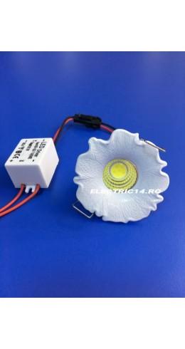 Spot Led 3w Mini GT-20 Alb Lumina Calda