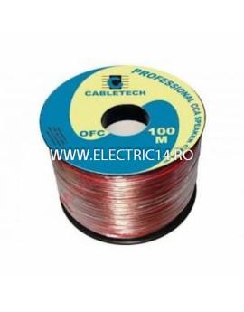 Cablu Silicon 2x0.75 Rola 100ml