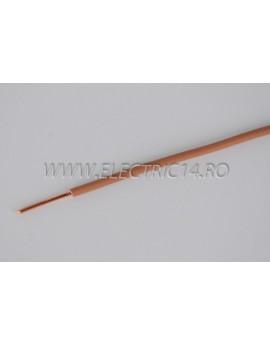 Conductor Rigid (FY) Cupru 1.5 mm Maro Rola 100ml CONDUCTORI