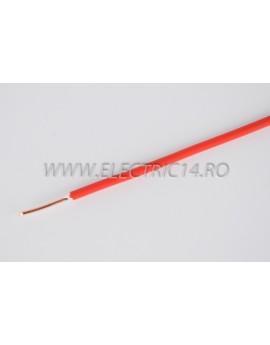 Conductor Rigid (FY) Cupru 2.5 mm Rosu Rola 100ml CONDUCTORI
